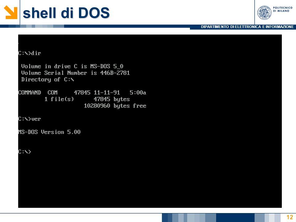 shell di DOS