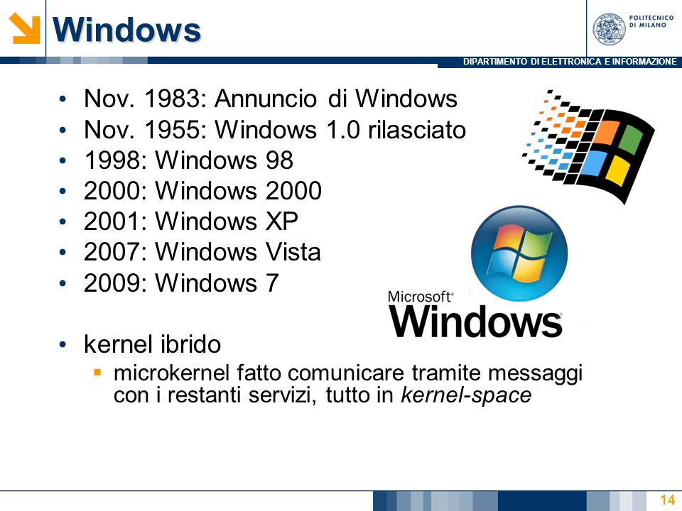 Windows Nov. 1983: Annuncio di Windows