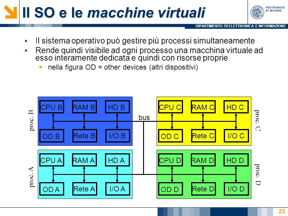 Il SO e le macchine virtuali