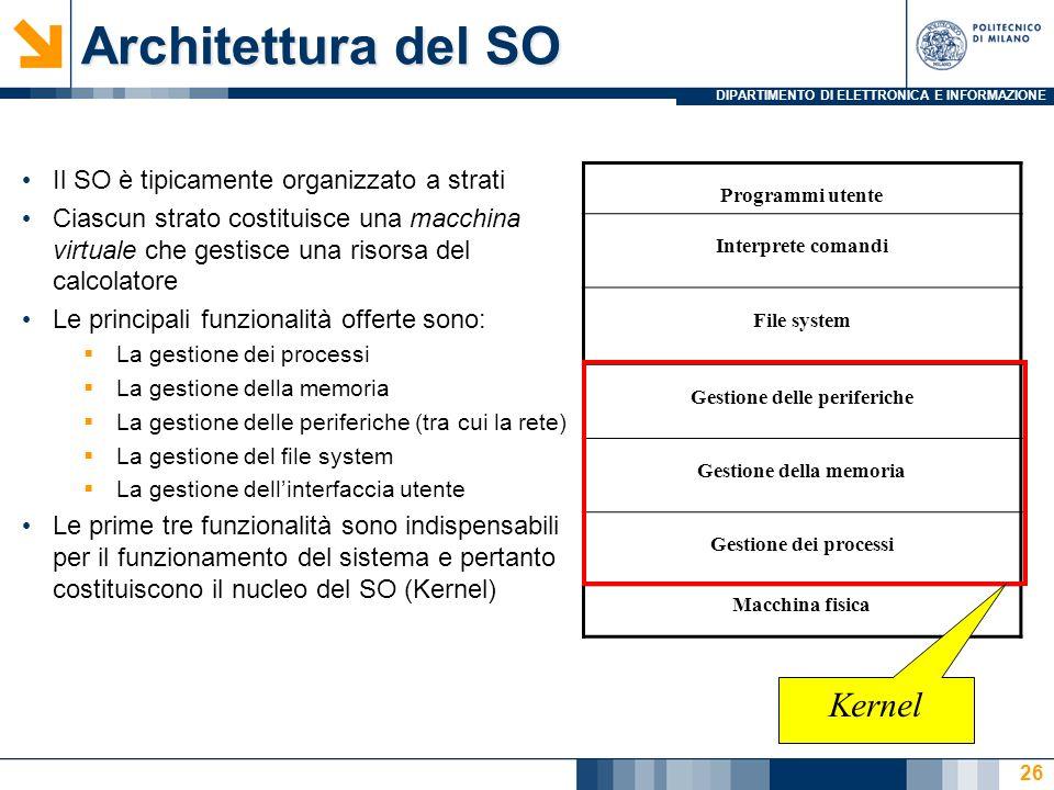 Architettura del SO Kernel Il SO è tipicamente organizzato a strati