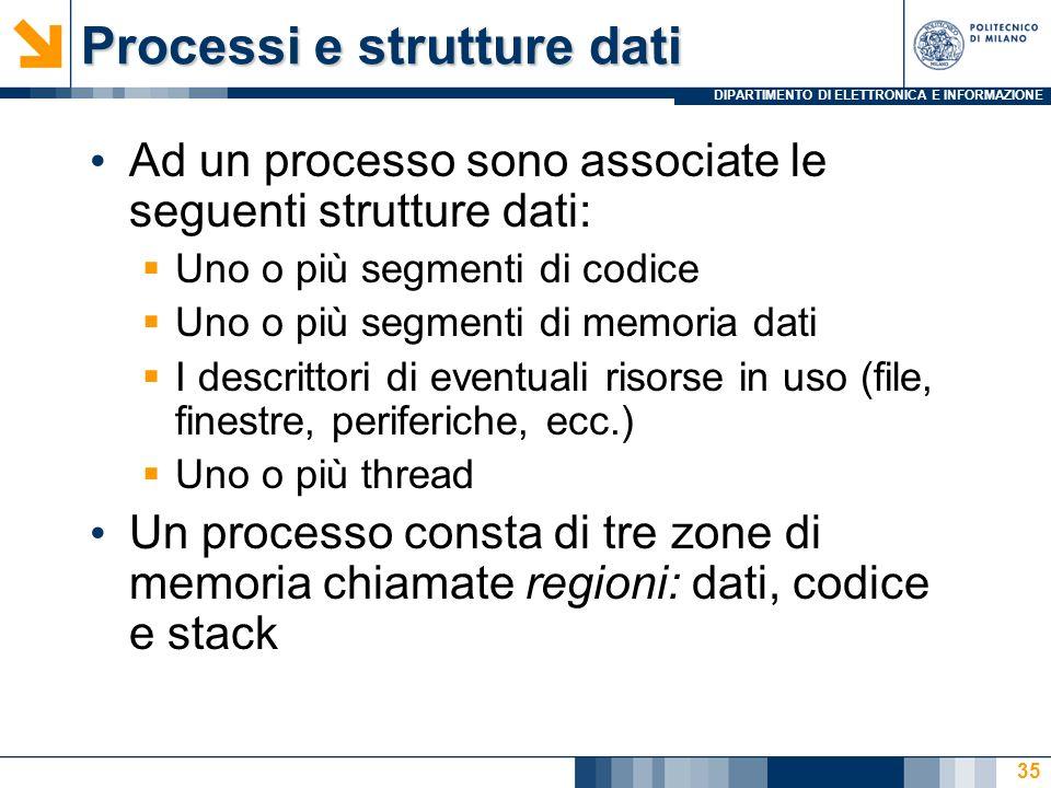 Processi e strutture dati