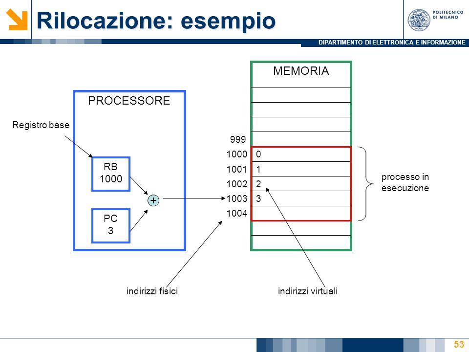 Rilocazione: esempio MEMORIA PROCESSORE + RB 1000 PC 3 Registro base
