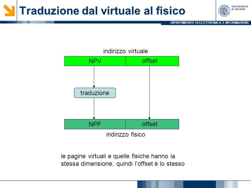 Traduzione dal virtuale al fisico