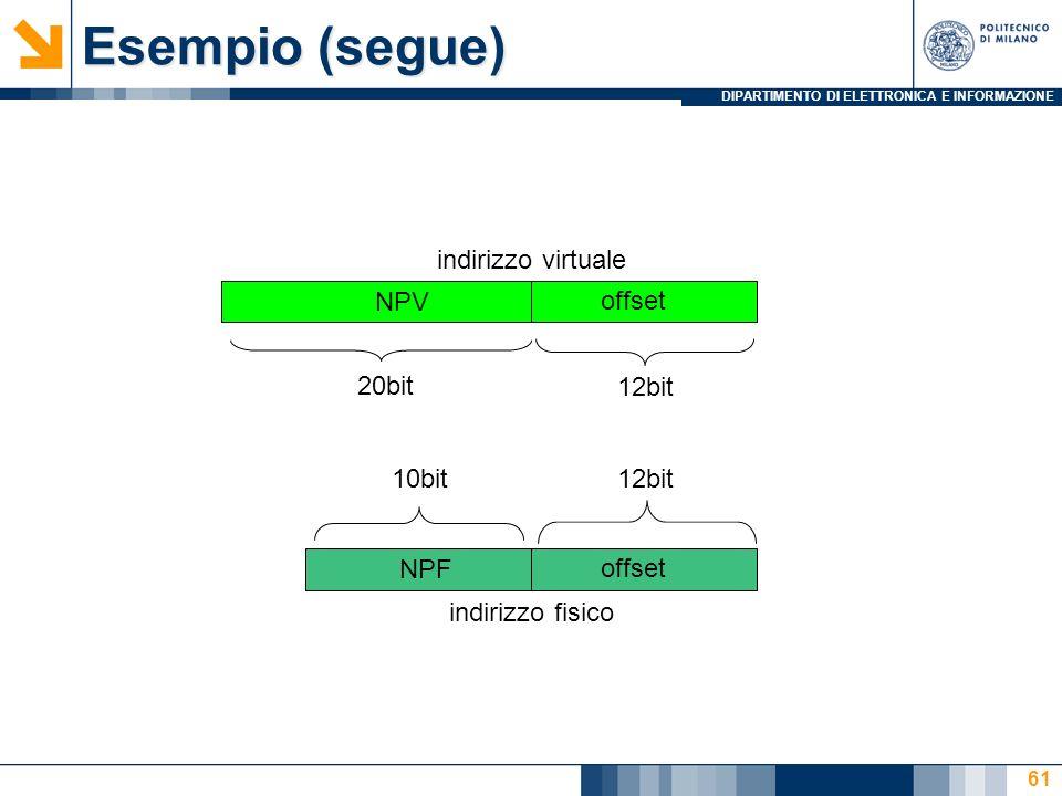 Esempio (segue) indirizzo virtuale NPV offset 20bit 12bit 10bit 12bit