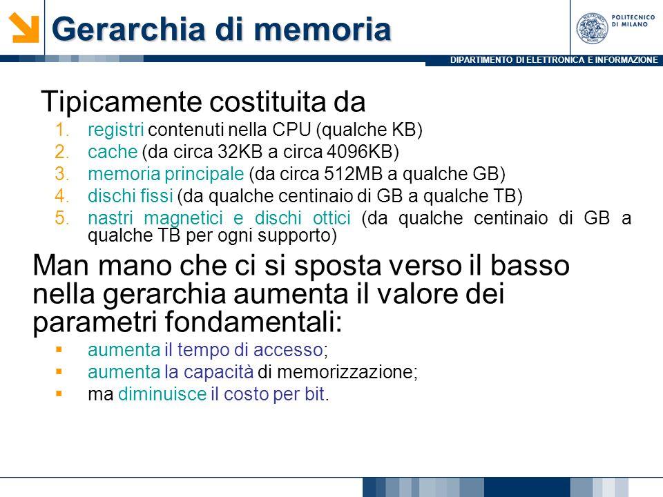 Gerarchia di memoria Tipicamente costituita da