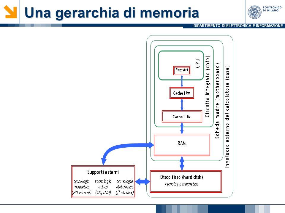 Una gerarchia di memoria