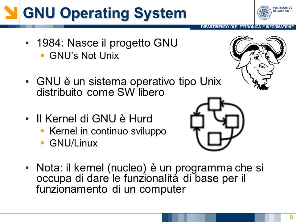 GNU Operating System 1984: Nasce il progetto GNU