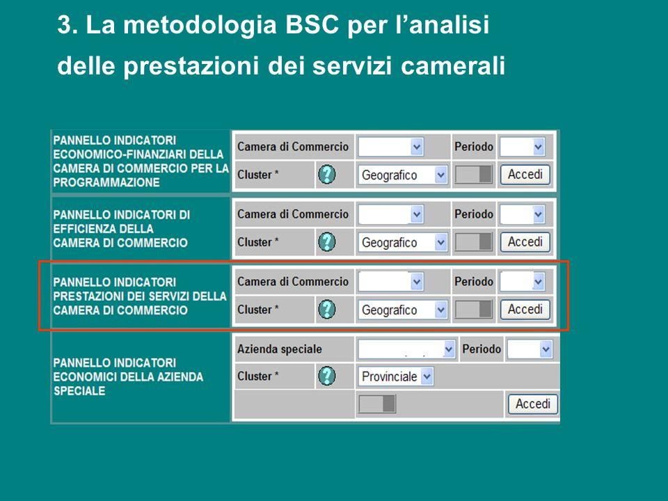 3. La metodologia BSC per l'analisi