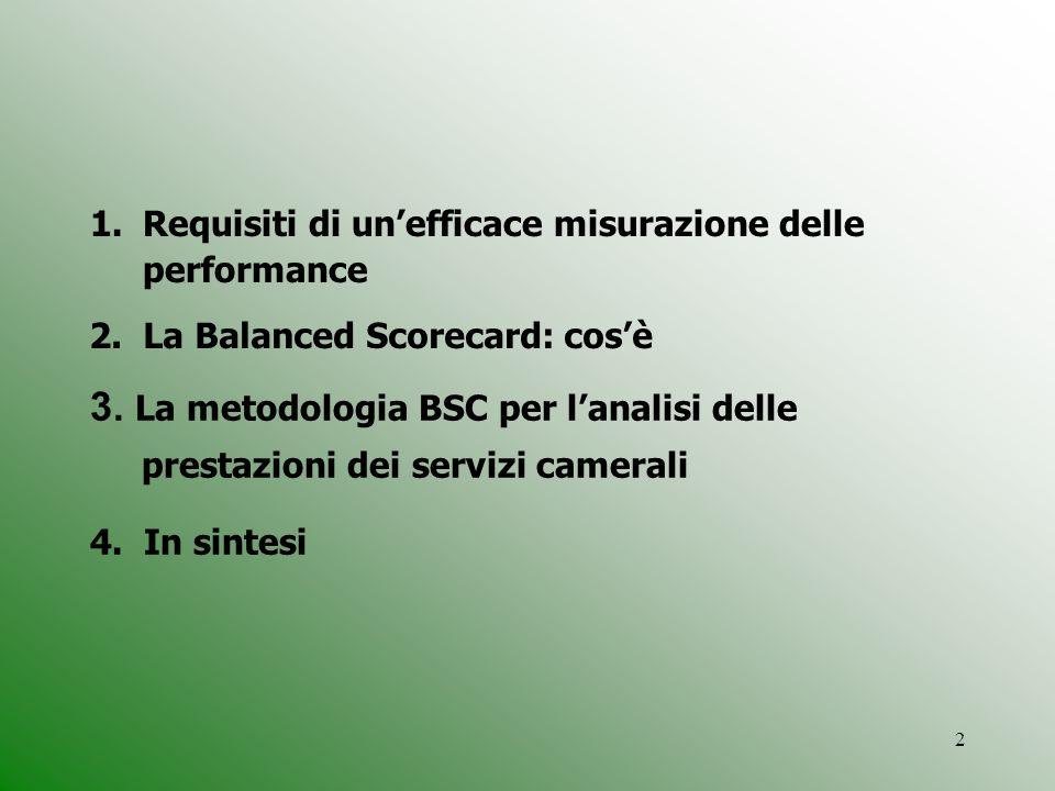 3. La metodologia BSC per l'analisi delle