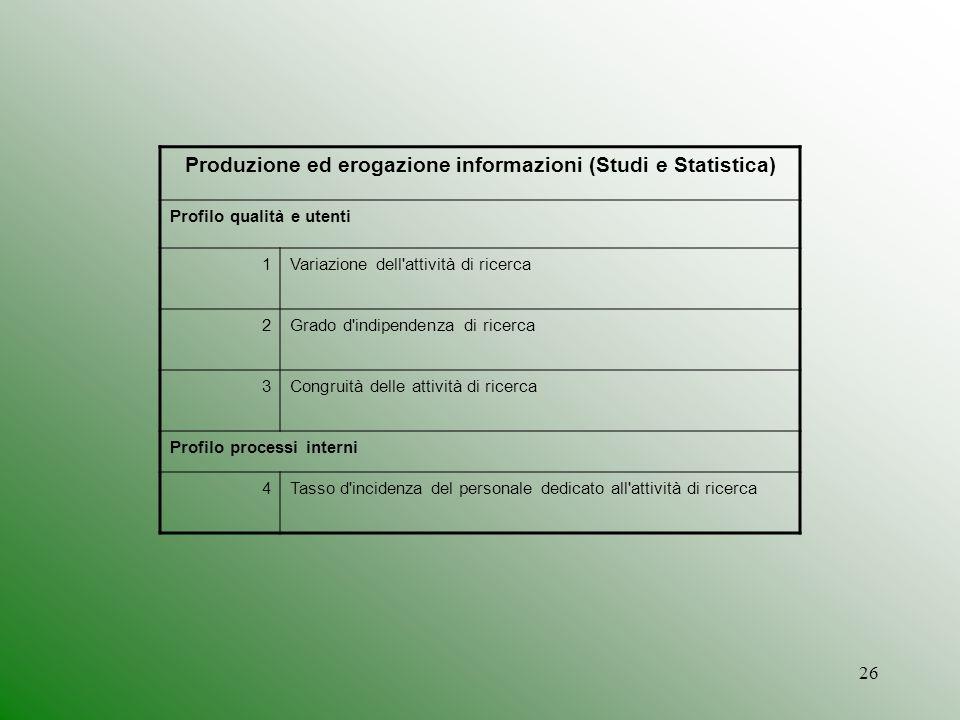 Produzione ed erogazione informazioni (Studi e Statistica)