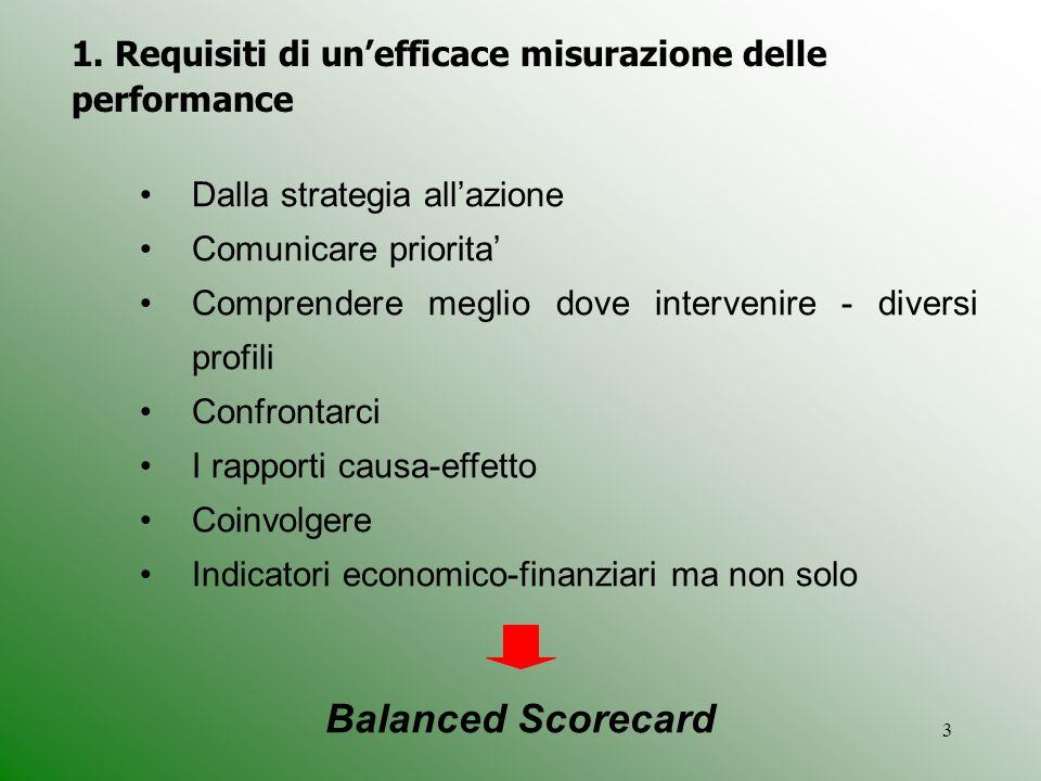 1. Requisiti di un'efficace misurazione delle performance