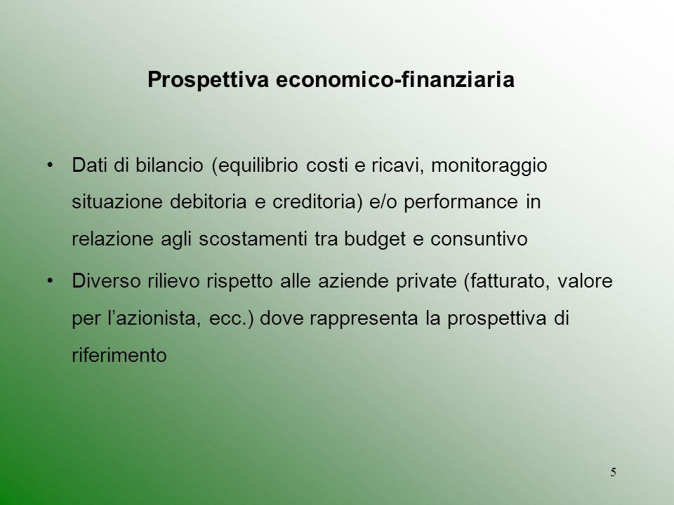 Prospettiva economico-finanziaria
