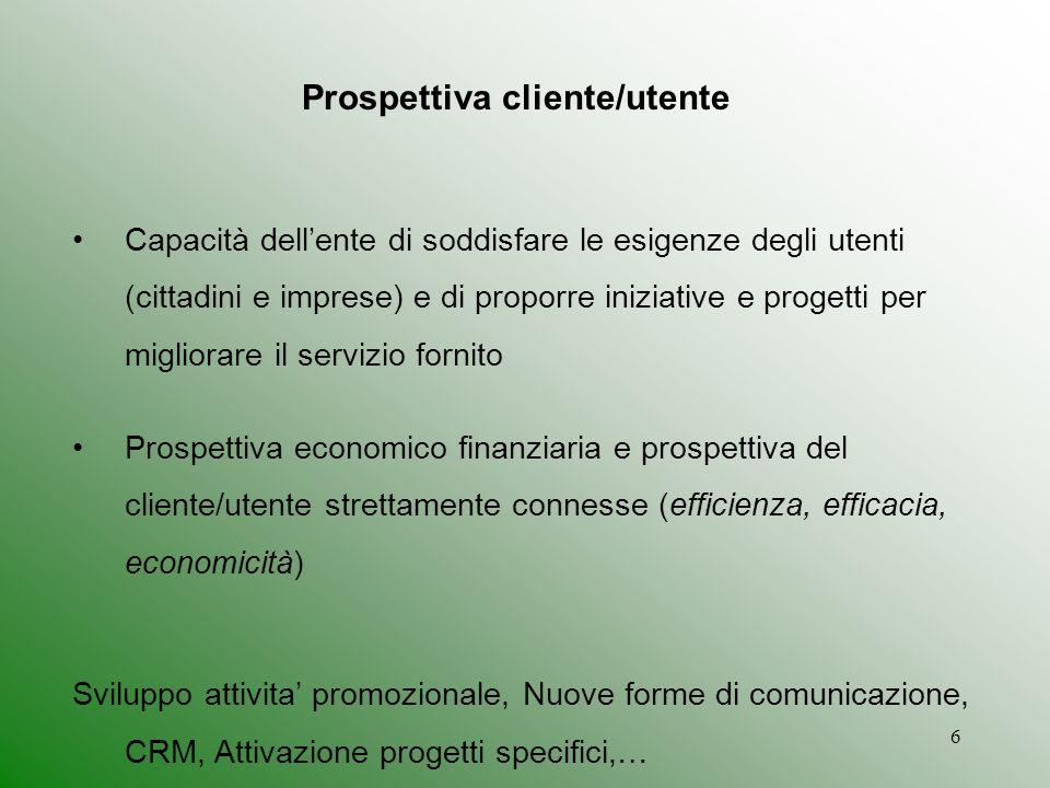 Prospettiva cliente/utente