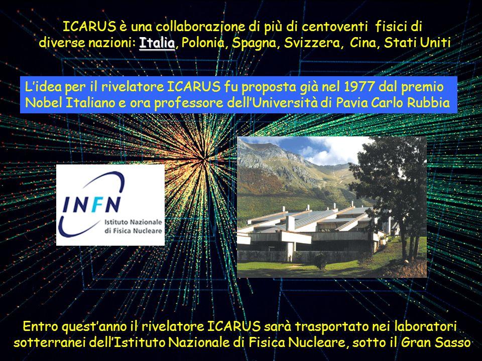 ICARUS è una collaborazione di più di centoventi fisici di