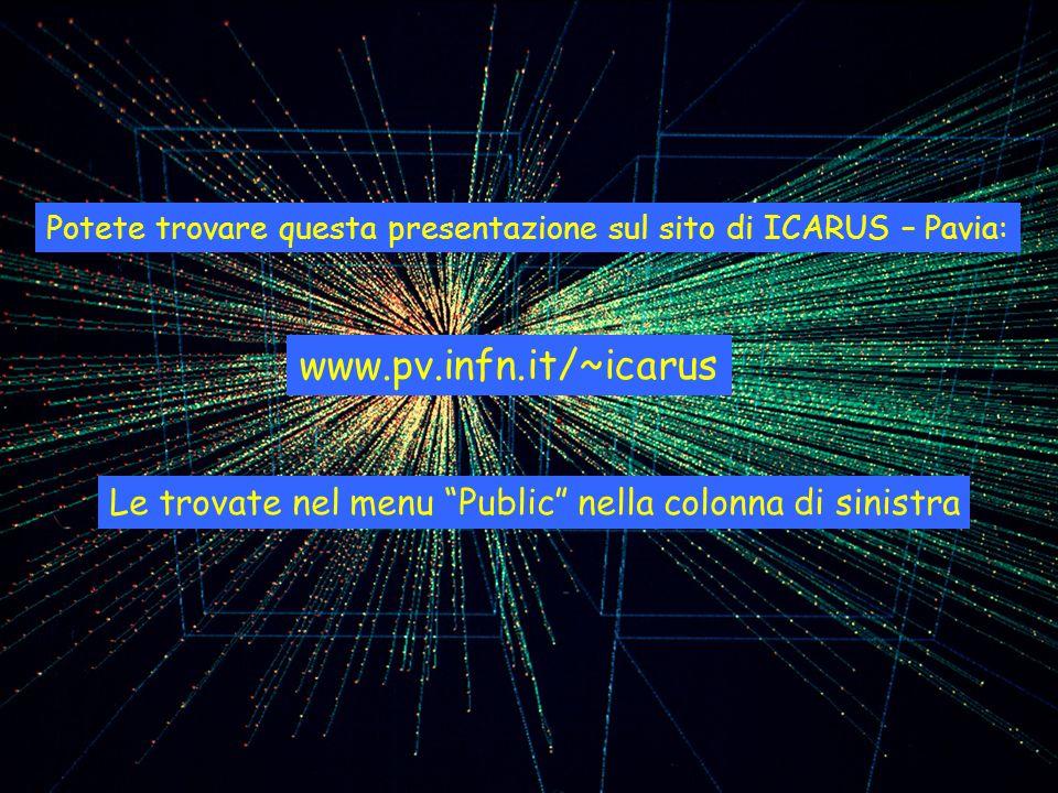 Potete trovare questa presentazione sul sito di ICARUS – Pavia: