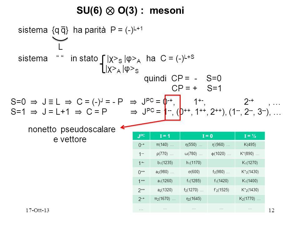 SU(6) ⊗ O(3) : mesoni − sistema {q q} ha parità P = (-)L+1 L