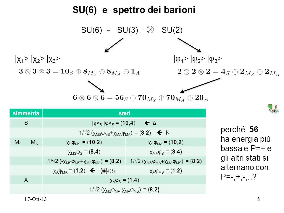 SU(6) e spettro dei barioni