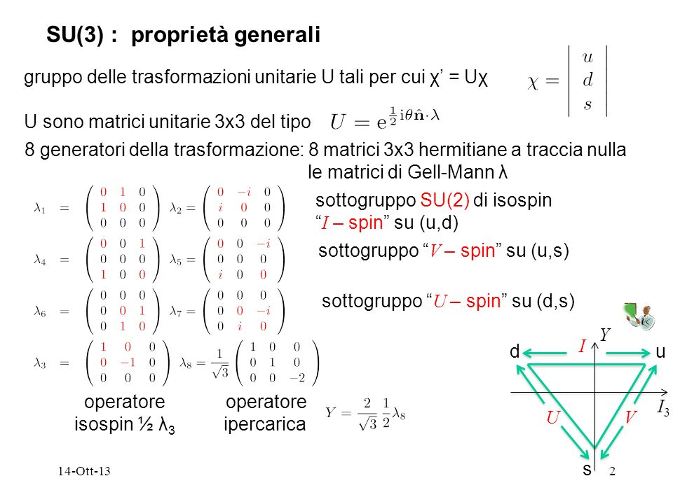 le matrici di Gell-Mann λ