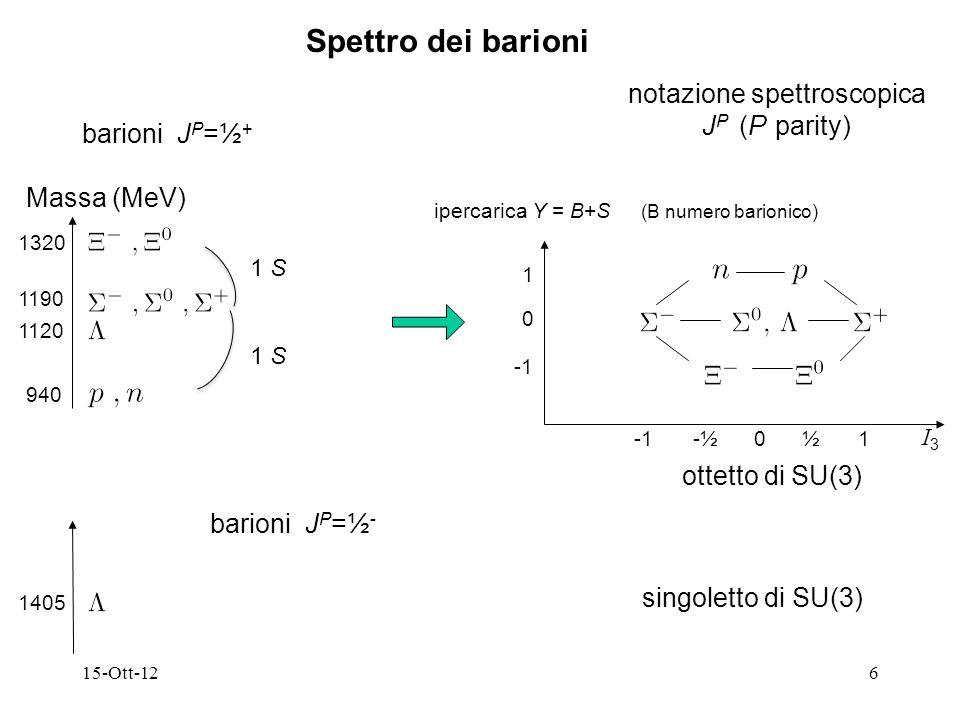 notazione spettroscopica
