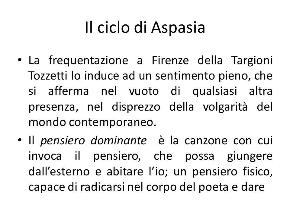 Il ciclo di Aspasia