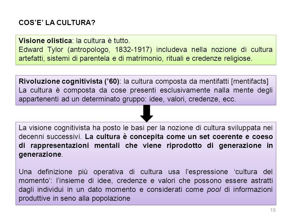 COS'E' LA CULTURA Visione olistica: la cultura è tutto.