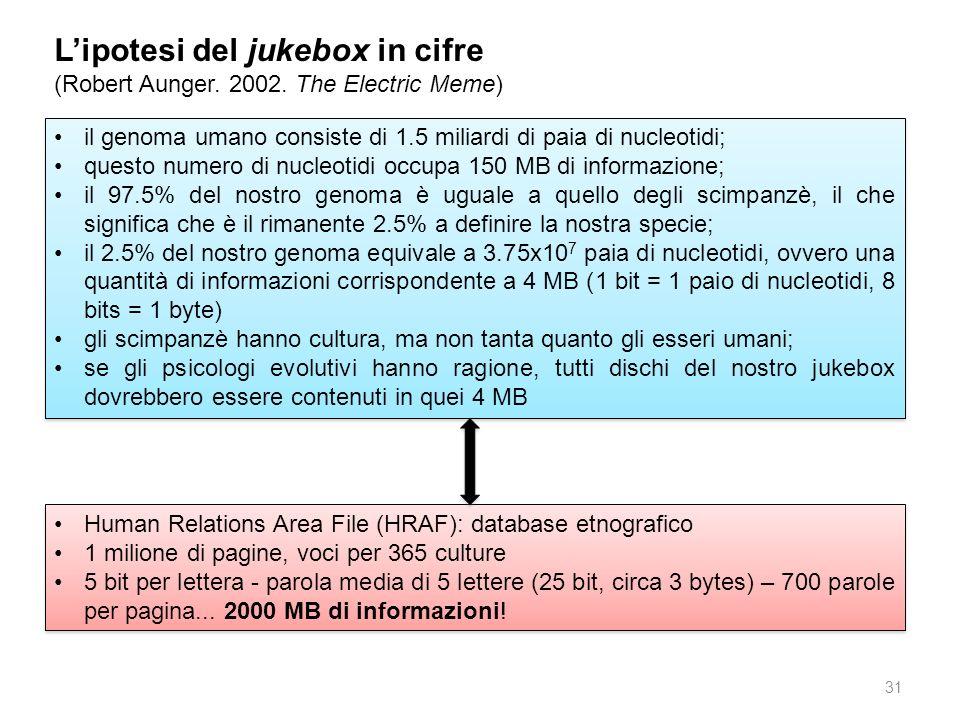 L'ipotesi del jukebox in cifre