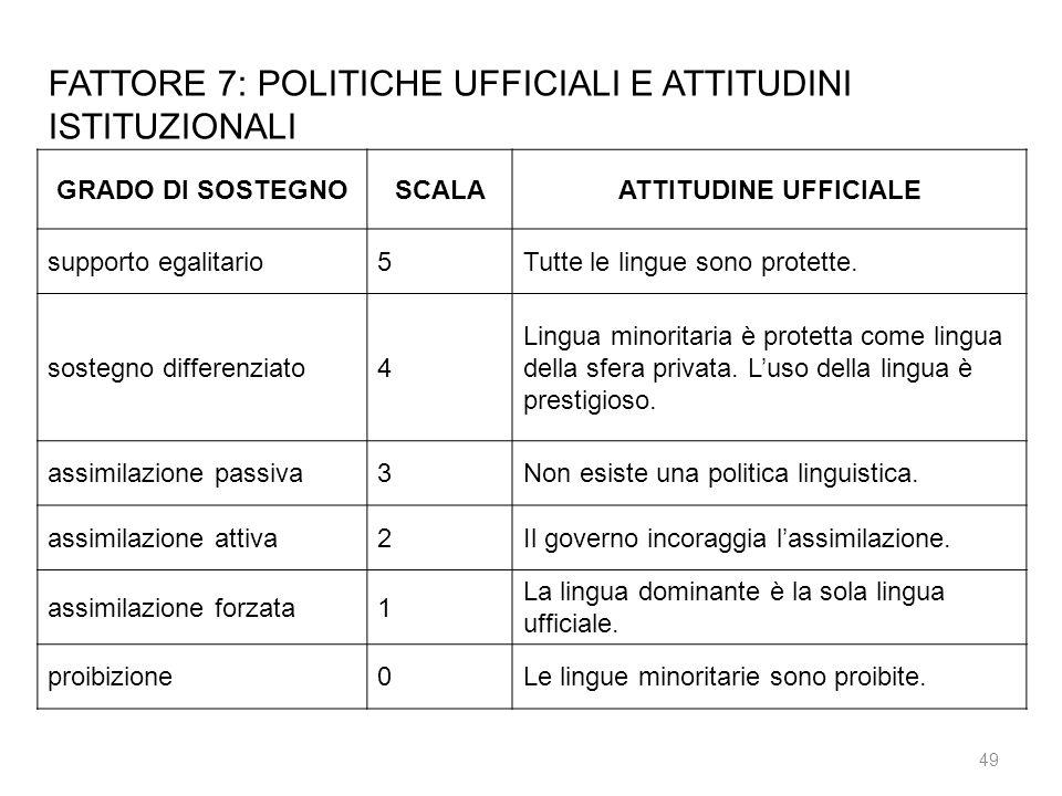 FATTORE 7: POLITICHE UFFICIALI E ATTITUDINI ISTITUZIONALI
