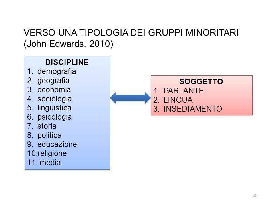 VERSO UNA TIPOLOGIA DEI GRUPPI MINORITARI (John Edwards. 2010)