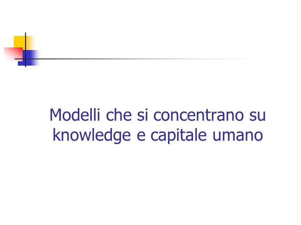 Modelli che si concentrano su knowledge e capitale umano