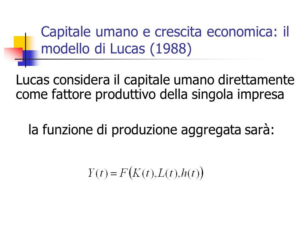Capitale umano e crescita economica: il modello di Lucas (1988)