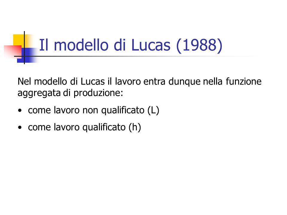 Il modello di Lucas (1988) Nel modello di Lucas il lavoro entra dunque nella funzione aggregata di produzione: