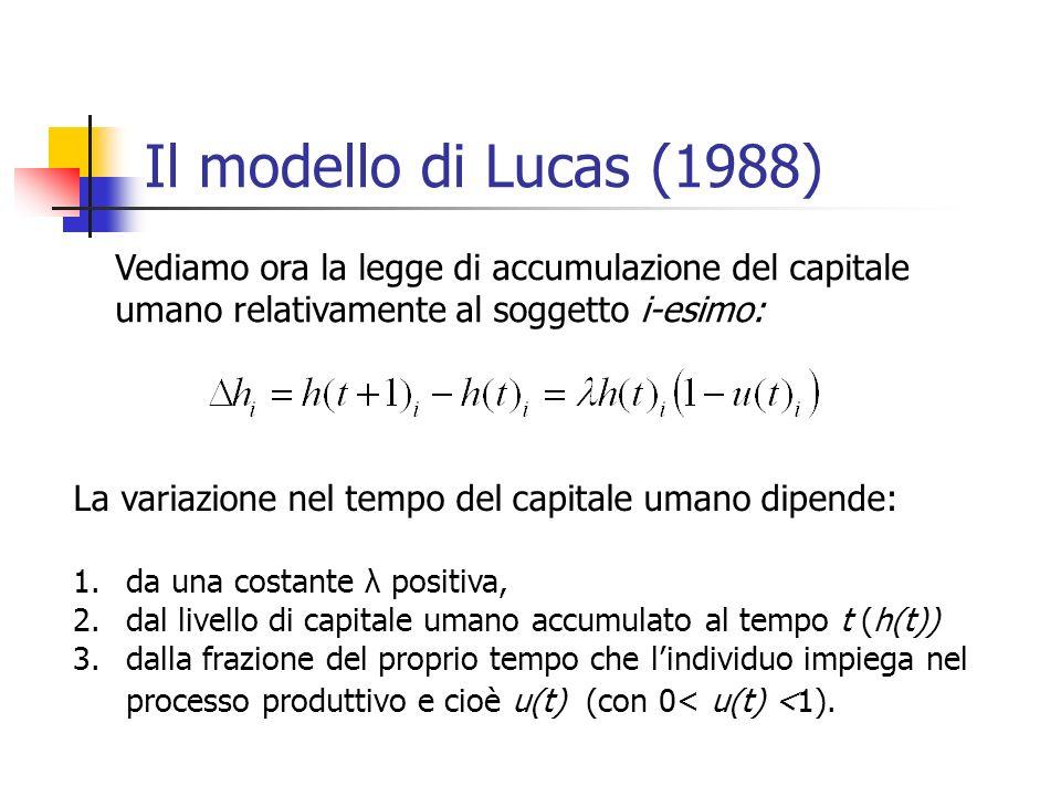 Il modello di Lucas (1988) Vediamo ora la legge di accumulazione del capitale umano relativamente al soggetto i-esimo: