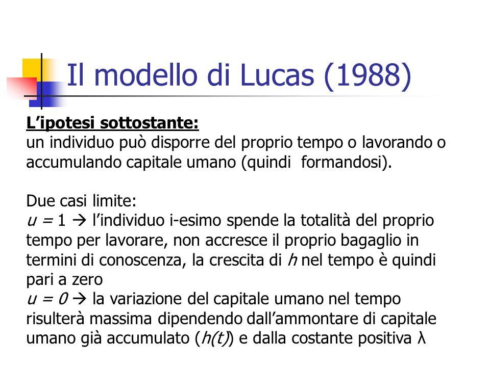 Il modello di Lucas (1988) L'ipotesi sottostante: