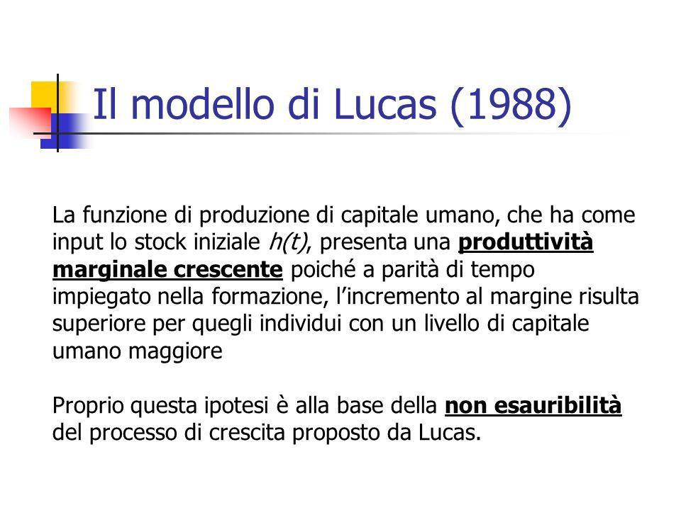 Il modello di Lucas (1988)