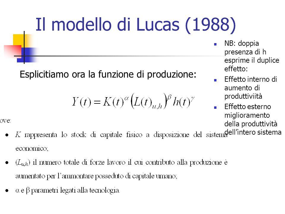 Il modello di Lucas (1988) Esplicitiamo ora la funzione di produzione: