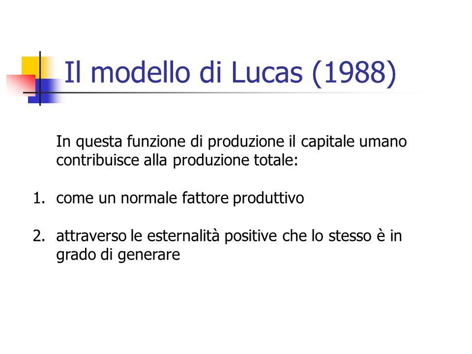 Il modello di Lucas (1988) In questa funzione di produzione il capitale umano contribuisce alla produzione totale: