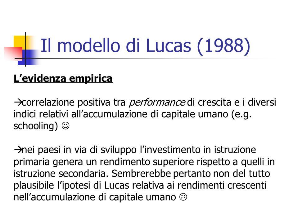 Il modello di Lucas (1988) L'evidenza empirica