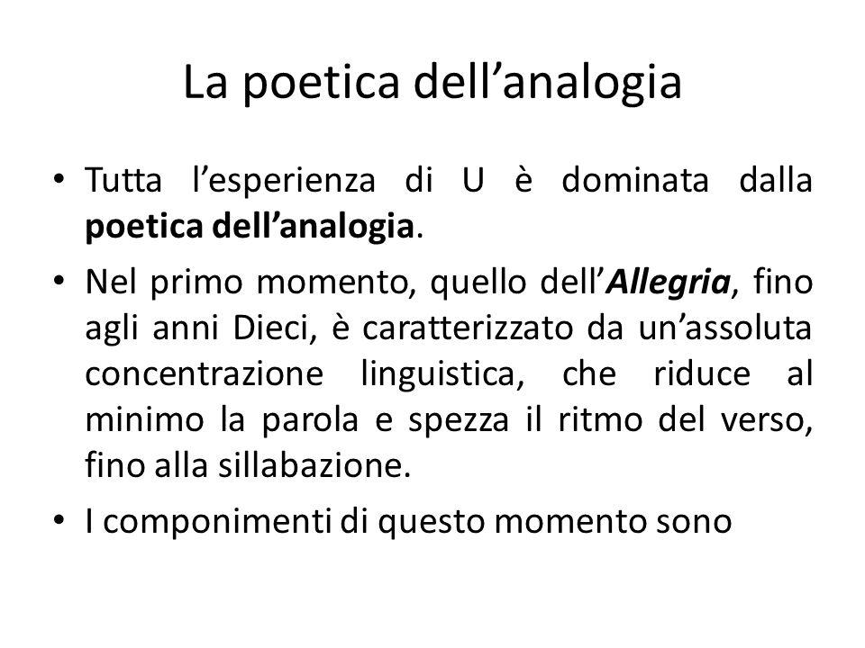 La poetica dell'analogia