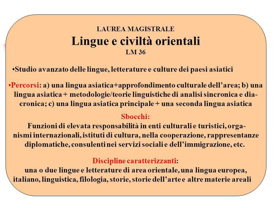 Lingue e civiltà orientali