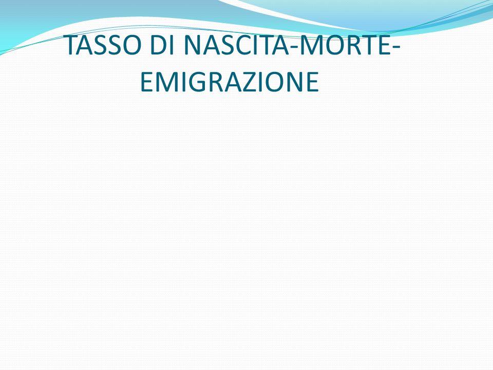 TASSO DI NASCITA-MORTE- EMIGRAZIONE