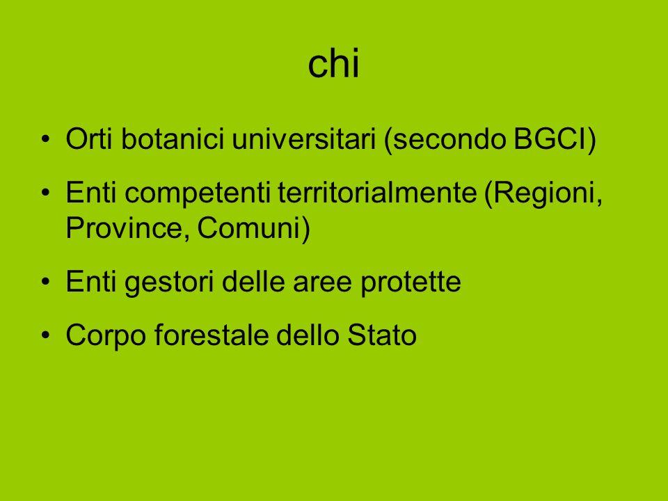 chi Orti botanici universitari (secondo BGCI)