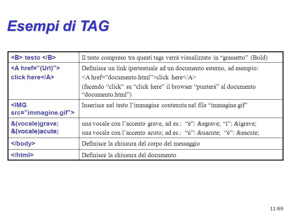 Esempi di TAG <B> testo </B>