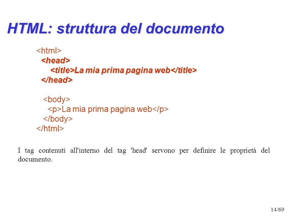 HTML: struttura del documento