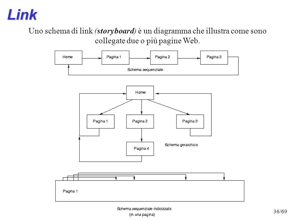Link Uno schema di link (storyboard) è un diagramma che illustra come sono collegate due o più pagine Web.