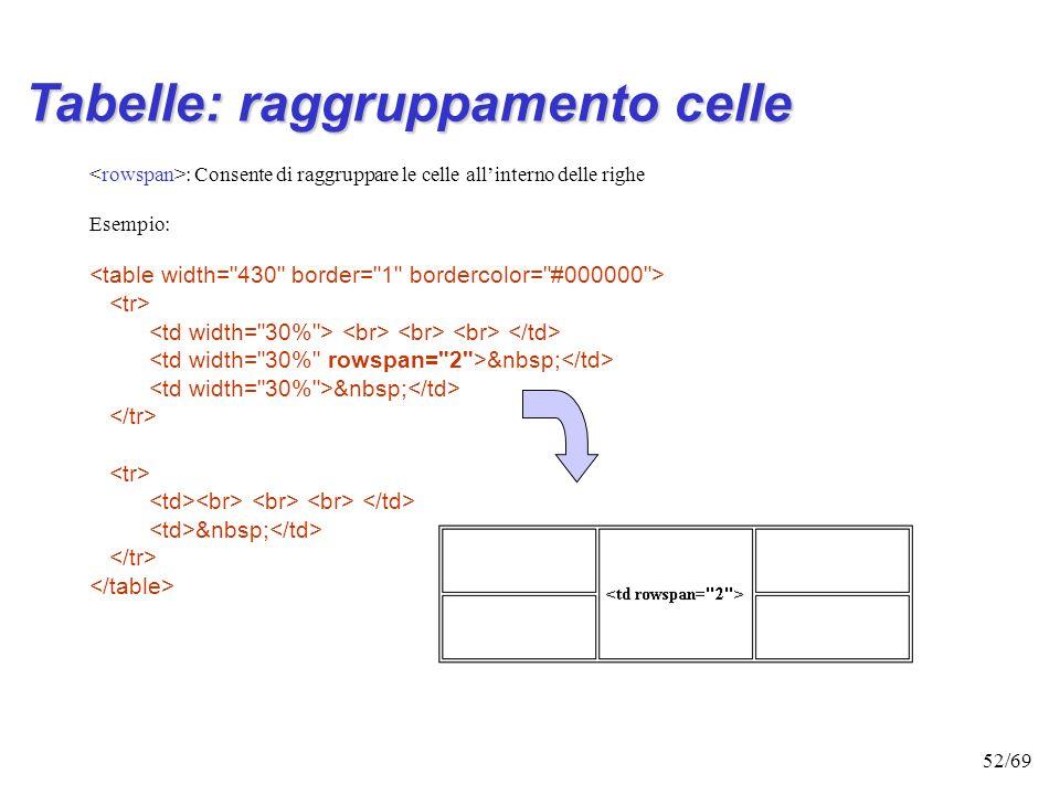 Tabelle: raggruppamento celle