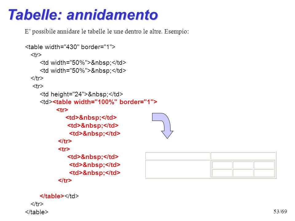 Tabelle: annidamento E' possibile annidare le tabelle le une dentro le altre. Esempio: