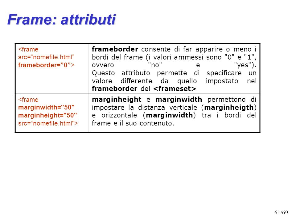 Frame: attributi <frame src= nomefile.html frameborder= 0 >