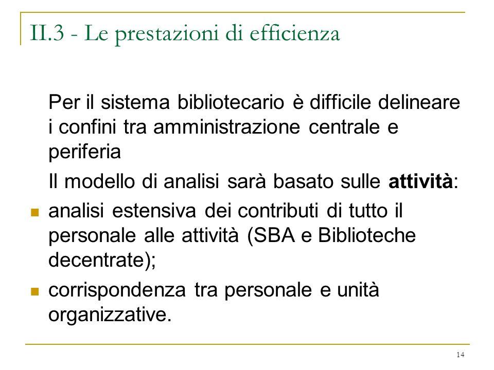 II.3 - Le prestazioni di efficienza