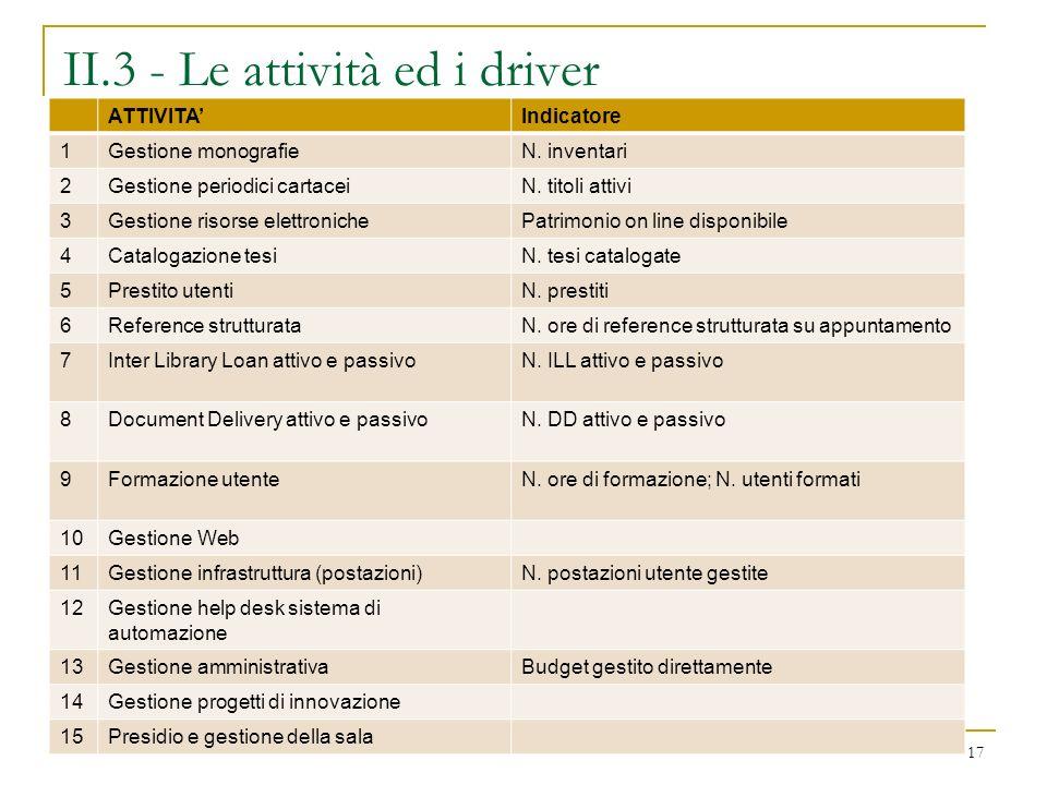 II.3 - Le attività ed i driver