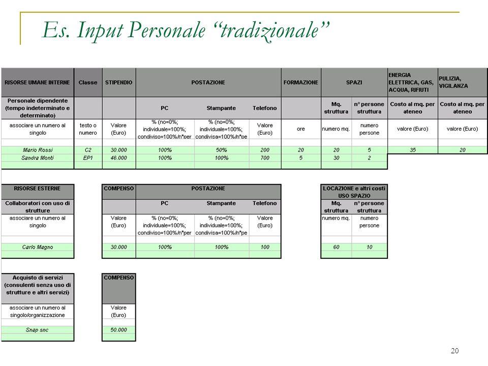 Es. Input Personale tradizionale